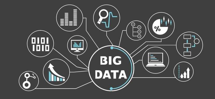 big data y costos empresariales