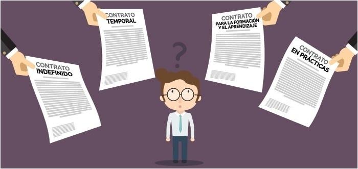 tipos de contrato de trabajo en Perú